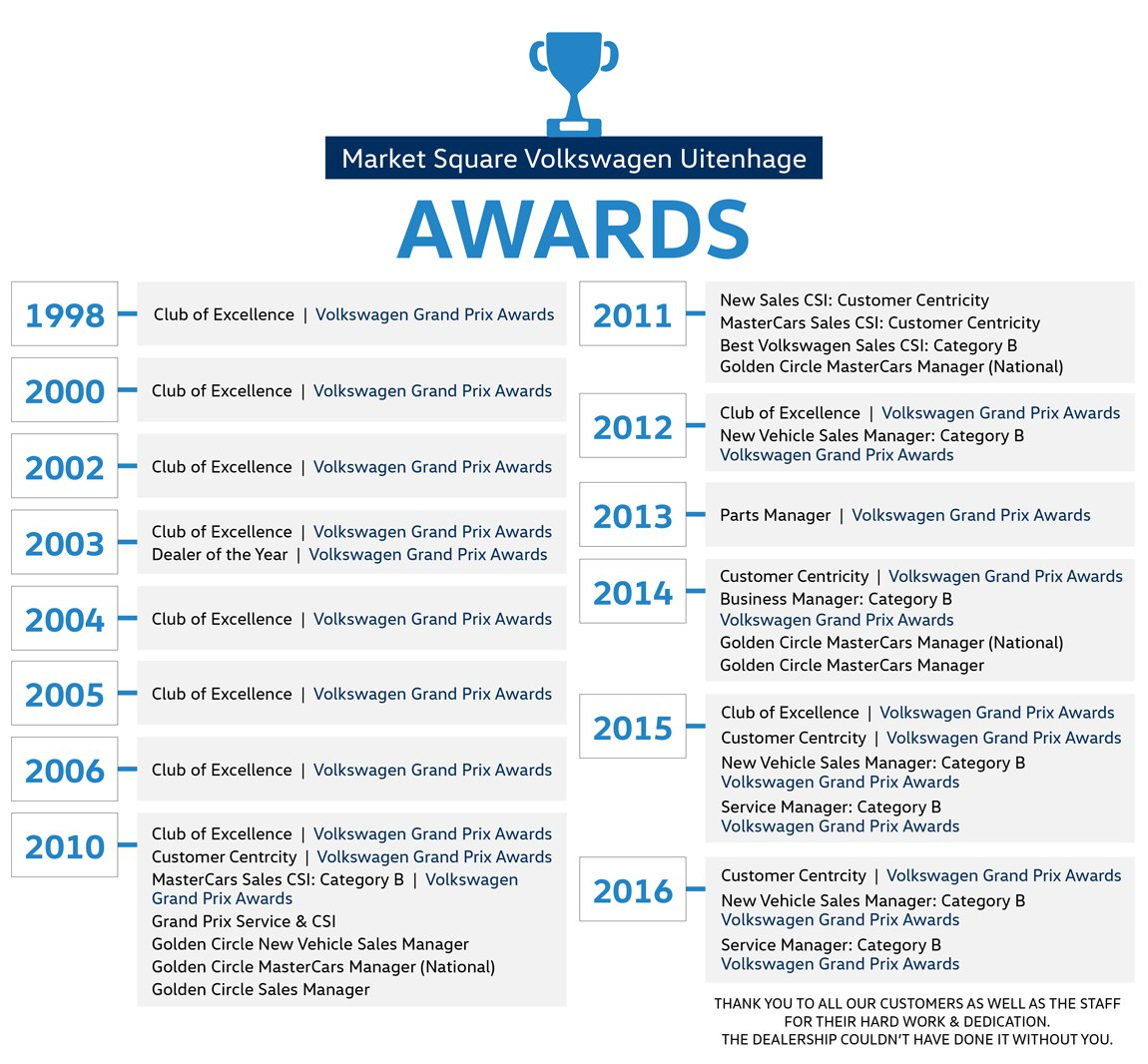 VW Awards